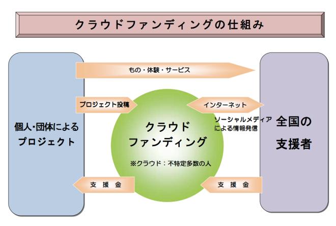 スクリーンショット 2014-08-24 22.01.39